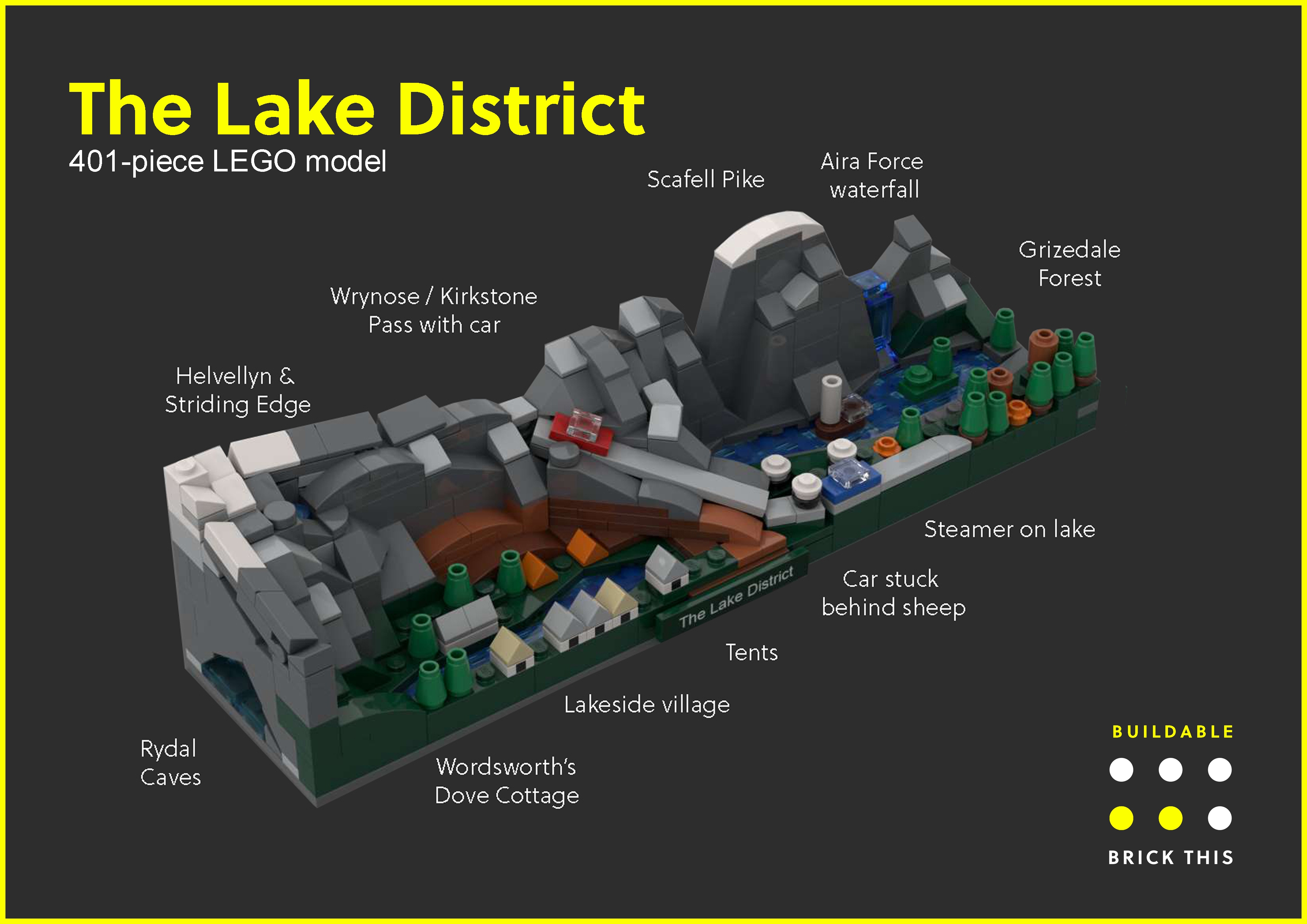 Lake District Buildable